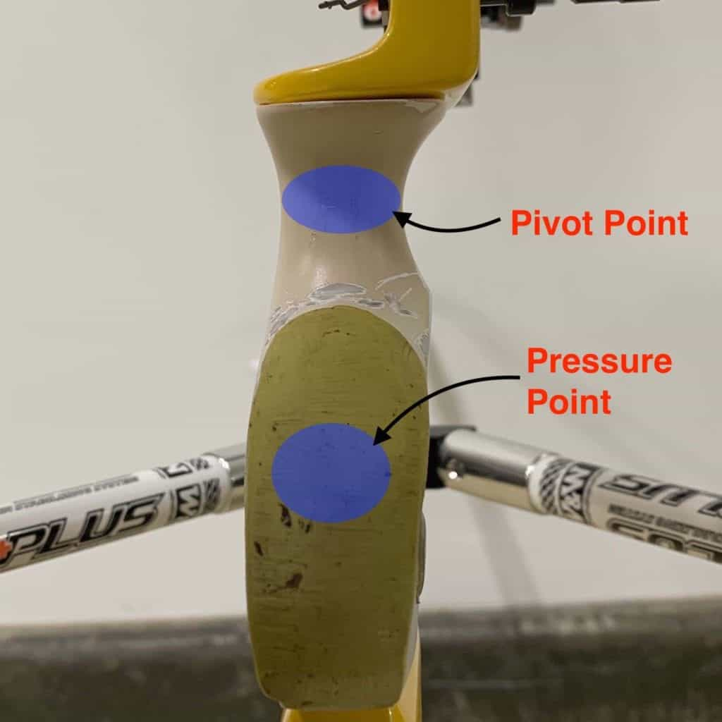 recurve grip showing pressure and pivot point position