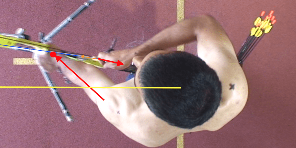 Overhead angle showing overall recurve set position key points and common mistakes