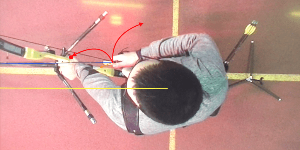Overhead angle showing overall recurve set position key points and good position