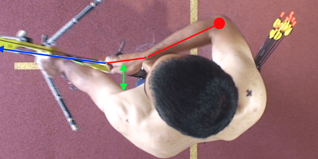 overhead view of set position showing bent draw hand wrist and hook