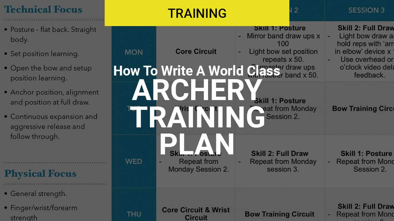 How To Make A World Class Training Plan - Online Archery Academy